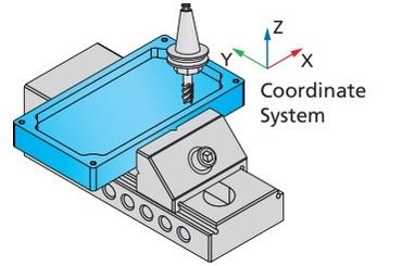 Hướng dẫn xác định hệ tọa độ cho chi tiết gia công trong SolidCAM (Bài 3)