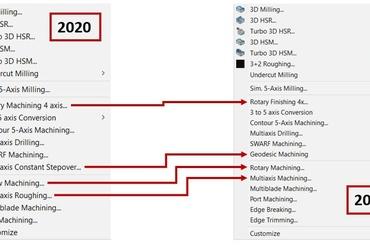 Những cải tiến trong HSS và SIM 5x SolidCAM 2021 giúp gia công nhanh hơn