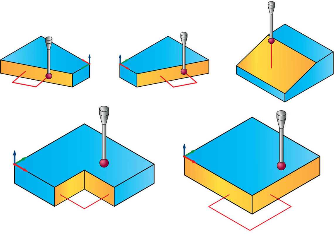 Mô hình thăm dò khối rắn đơn giản việc đo kiểm của bạn